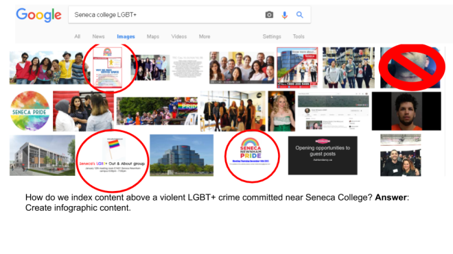 Google presence Seneca LGBT.png