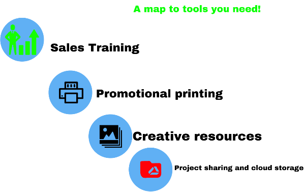 Shopify Tools map