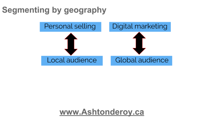 Segmenting by geography